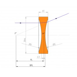 Bi Concave BK7 Lens - 12.7mm dia
